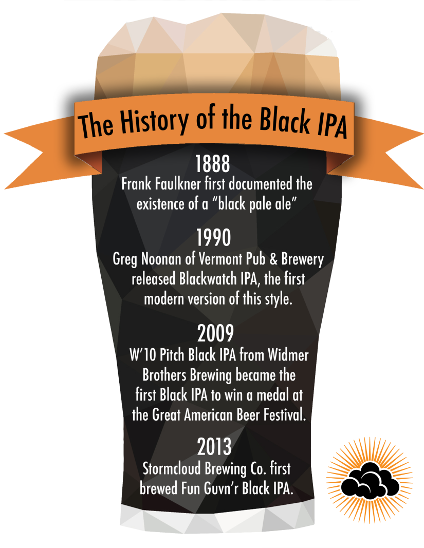 A graphic displaying a timeline of The History of the Black IPA. It starts in 1888 with Frank Faulkner first documenting the existence of a black pale ale, and ends in 2013 with Stormcloud's first brew of Fun Guvn'r.